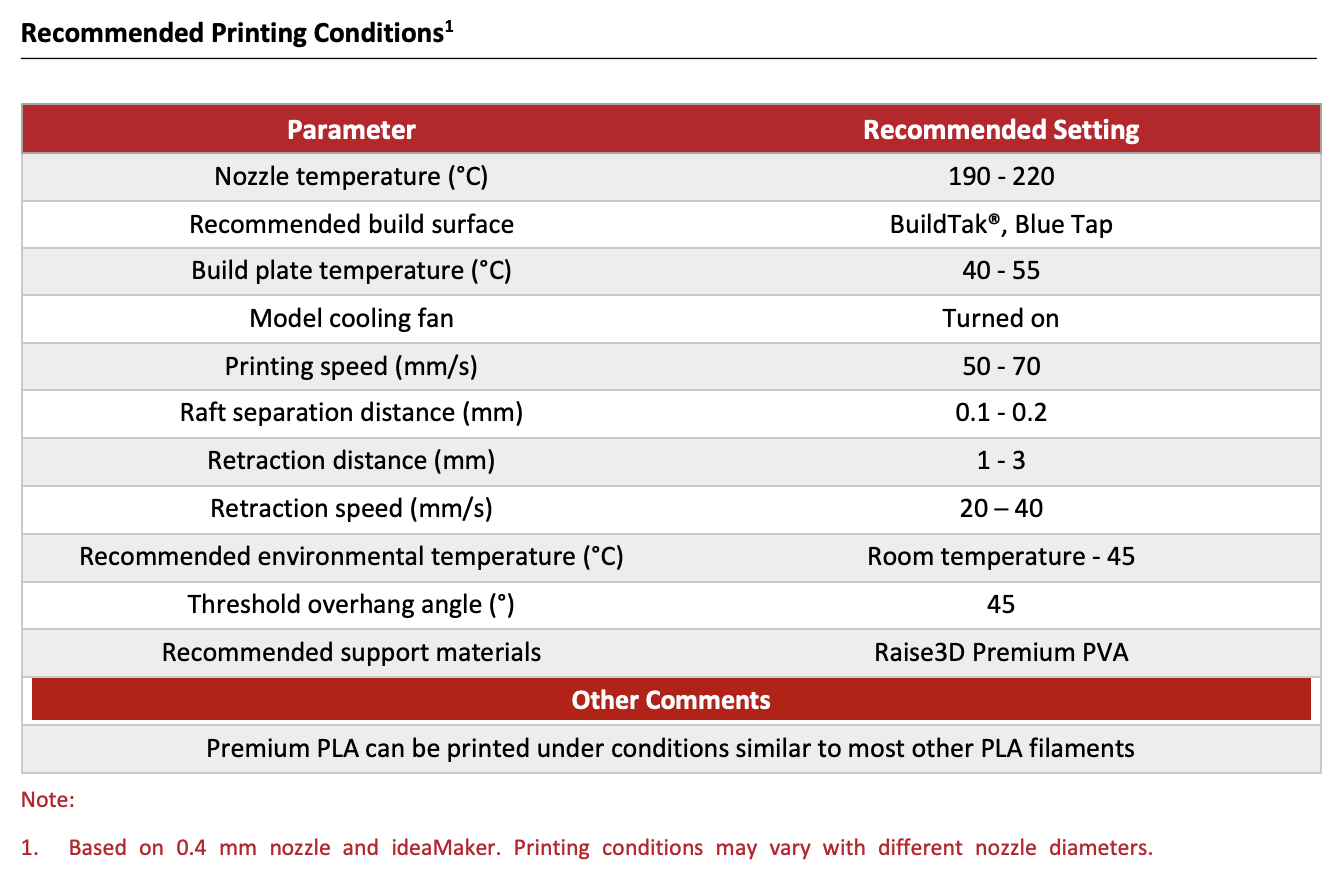 Conditions d'impression recommandées - PLA Premium Raise3D
